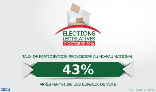 Législatives de vendredi : Un taux de participation provisoire d'environ 43 %