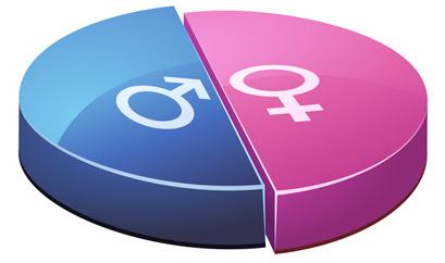 Le 8 mars, une Journée internationale pour l'égalité entre les sexes pour une planète 50-50 en 2030