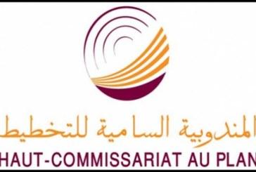 HCP: L'économie marocaine a créé 89.000 emplois entre les 3èmes trimestres 2016 et 2017