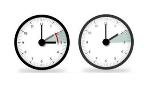 L'heure légale avancée de 60 minutes le dimanche 25 mars