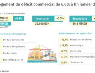 Les barrages remplis à 49,9%