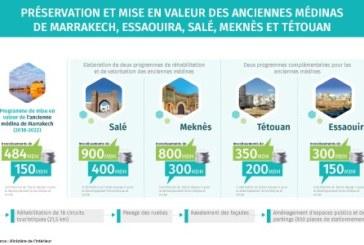 2,35 MMDH pour la réhabilitation et la mise en valeur des médinas de Salé, Meknès, Tétouan et Essaouira