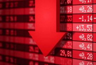 La Bourse de Casablanca clôture dans le rouge