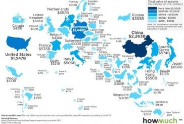 Qui sont les plus gros exportateurs du monde ?
