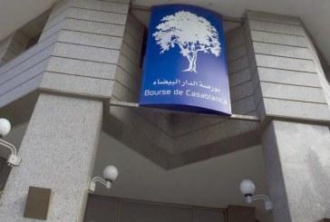 La Bourse de Casablanca entame la semaine en légère baisse