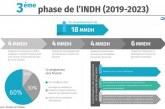 Nador: Mise en place des structures de gouvernance de la 3ème phase de l'INDH
