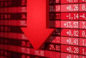 Mi-séance: La Bourse de Casablanca dans le rouge