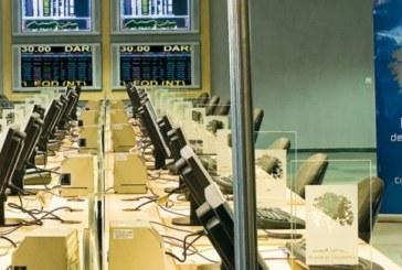Clôture: la Bourse de Casablanca s'oriente légèrement à la hausse