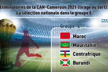 Éliminatoires de la CAN-Cameroun 2021: La sélection nationale dans le groupe E