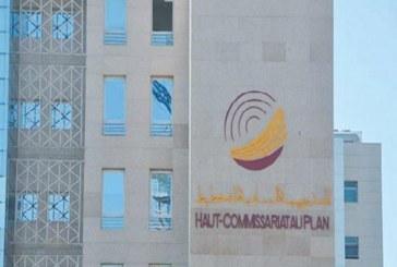 L'économie marocaine devrait enregistrer un taux de croissance de 2,7% en 2019